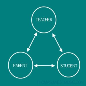 teacher-parent-student-triangle-jpg-1r30dzd